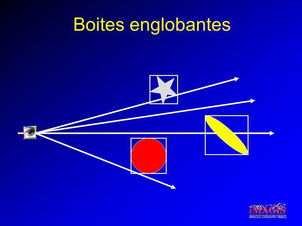 iMAGIS-GRAVIR / IMAG Boites englobantes