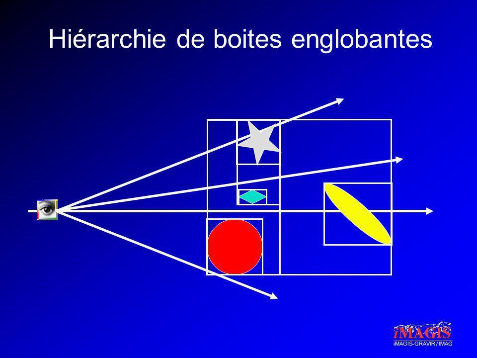 iMAGIS-GRAVIR / IMAG Hiérarchie de boites englobantes