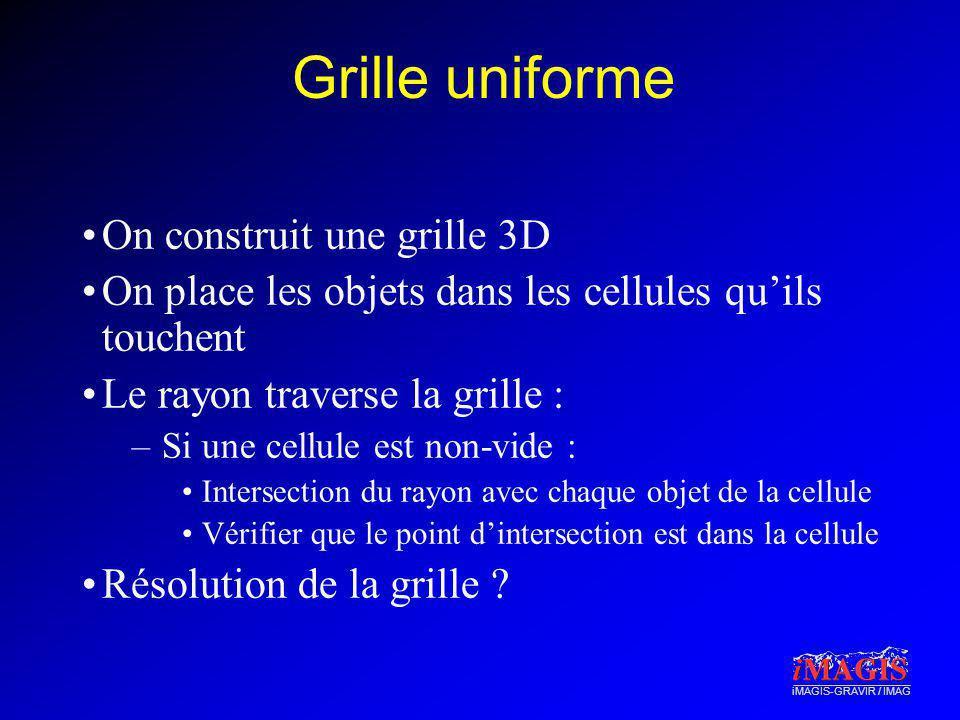 iMAGIS-GRAVIR / IMAG Grille uniforme On construit une grille 3D On place les objets dans les cellules quils touchent Le rayon traverse la grille : –Si