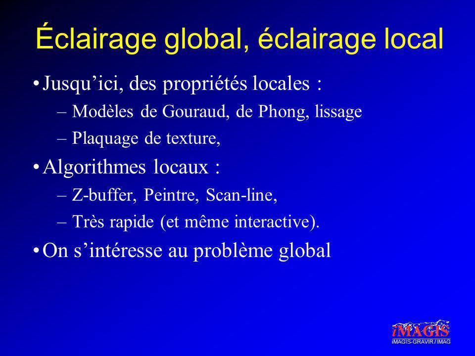 iMAGIS-GRAVIR / IMAG Éclairage global, éclairage local Jusquici, des propriétés locales : –Modèles de Gouraud, de Phong, lissage –Plaquage de texture,