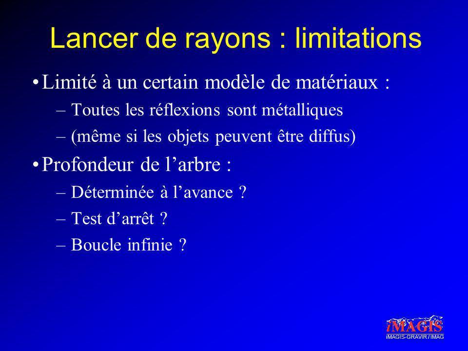 iMAGIS-GRAVIR / IMAG Lancer de rayons : limitations Limité à un certain modèle de matériaux : –Toutes les réflexions sont métalliques –(même si les ob