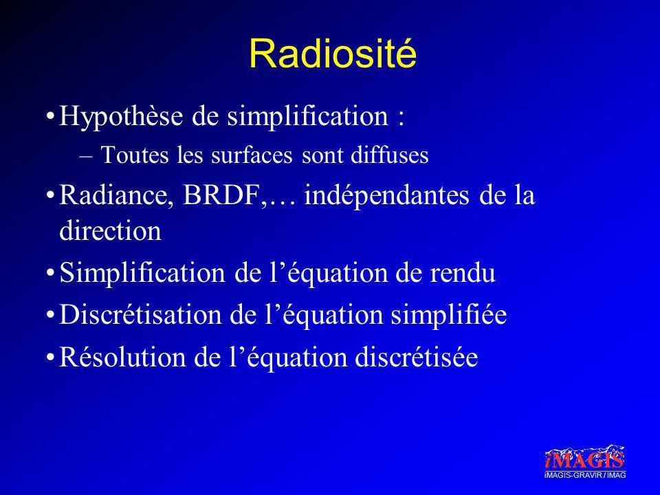 Radiosité Hypothèse de simplification : –Toutes les surfaces sont diffuses Radiance, BRDF,… indépendantes de la direction Simplification de léquation