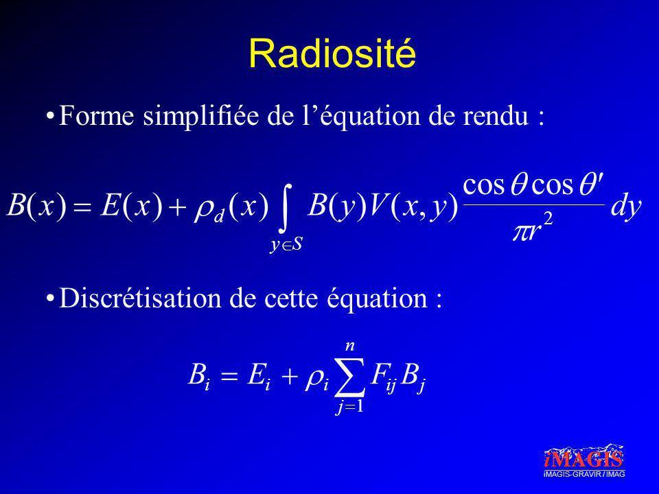 iMAGIS-GRAVIR / IMAG Radiosité Forme simplifiée de léquation de rendu : Discrétisation de cette équation : B(x) E(x) d (x)B(y)V(x,y) cos cos r 2 dy y