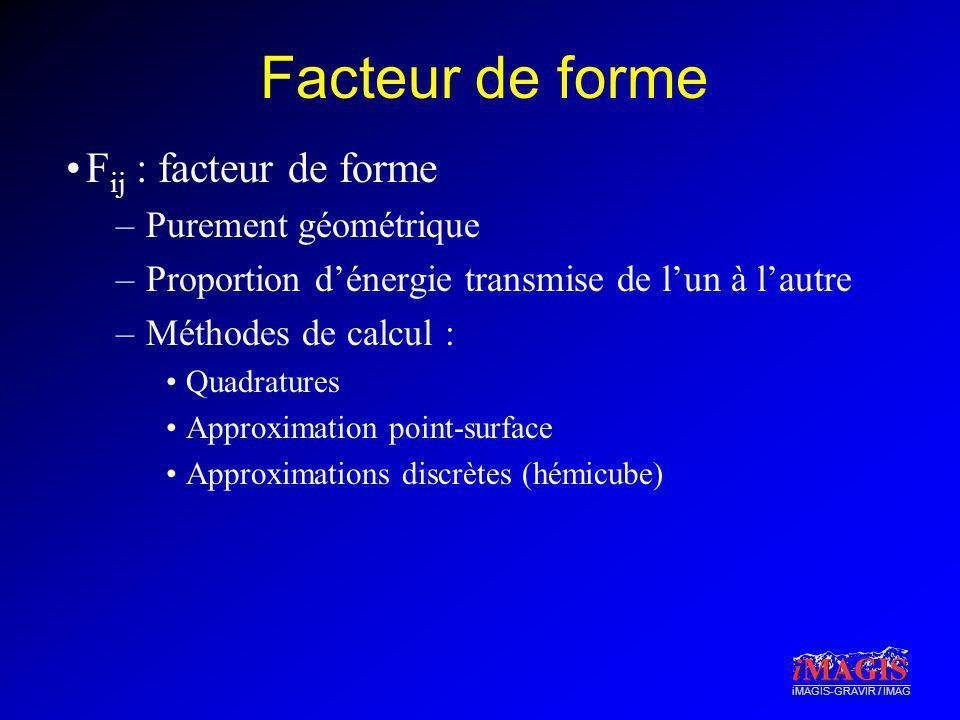iMAGIS-GRAVIR / IMAG Facteur de forme F ij : facteur de forme –Purement géométrique –Proportion dénergie transmise de lun à lautre –Méthodes de calcul