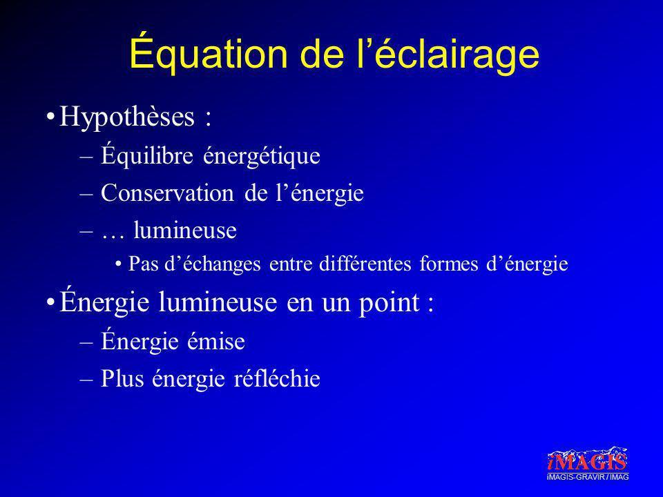 iMAGIS-GRAVIR / IMAG Équation de léclairage Hypothèses : –Équilibre énergétique –Conservation de lénergie –… lumineuse Pas déchanges entre différentes