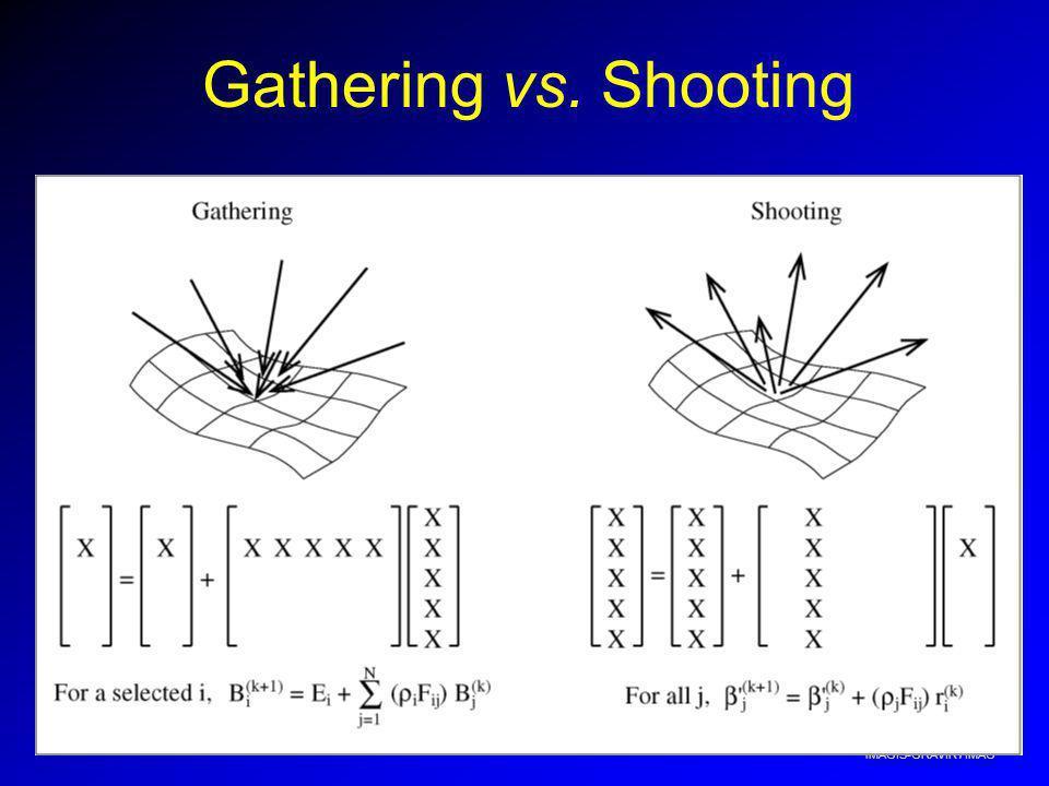 iMAGIS-GRAVIR / IMAG Gathering vs. Shooting