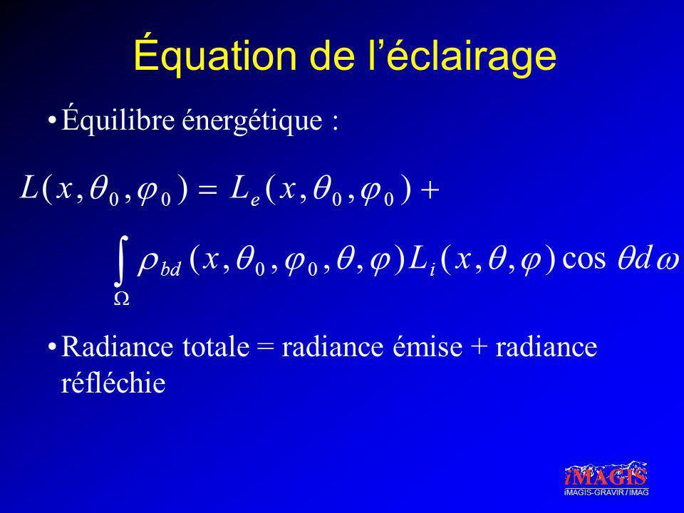 iMAGIS-GRAVIR / IMAG Équation de léclairage Équilibre énergétique : Radiance totale = radiance émise + radiance réfléchie L(x, 0, 0 ) L e (x, 0, 0 ) b