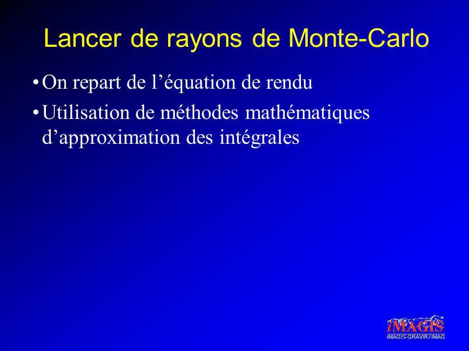 iMAGIS-GRAVIR / IMAG Lancer de rayons de Monte-Carlo On repart de léquation de rendu Utilisation de méthodes mathématiques dapproximation des intégral