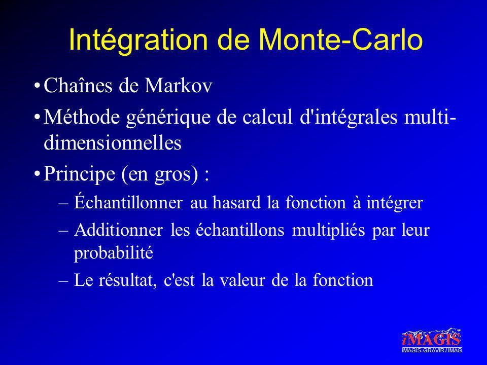 iMAGIS-GRAVIR / IMAG Intégration de Monte-Carlo Chaînes de Markov Méthode générique de calcul d'intégrales multi- dimensionnelles Principe (en gros) :