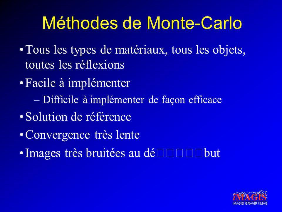 iMAGIS-GRAVIR / IMAG Méthodes de Monte-Carlo Tous les types de matériaux, tous les objets, toutes les réflexions Facile à implémenter –Difficile à imp