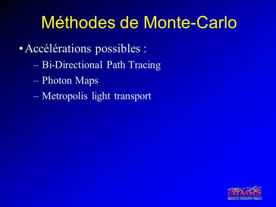 iMAGIS-GRAVIR / IMAG Méthodes de Monte-Carlo Accélérations possibles : –Bi-Directional Path Tracing –Photon Maps –Metropolis light transport