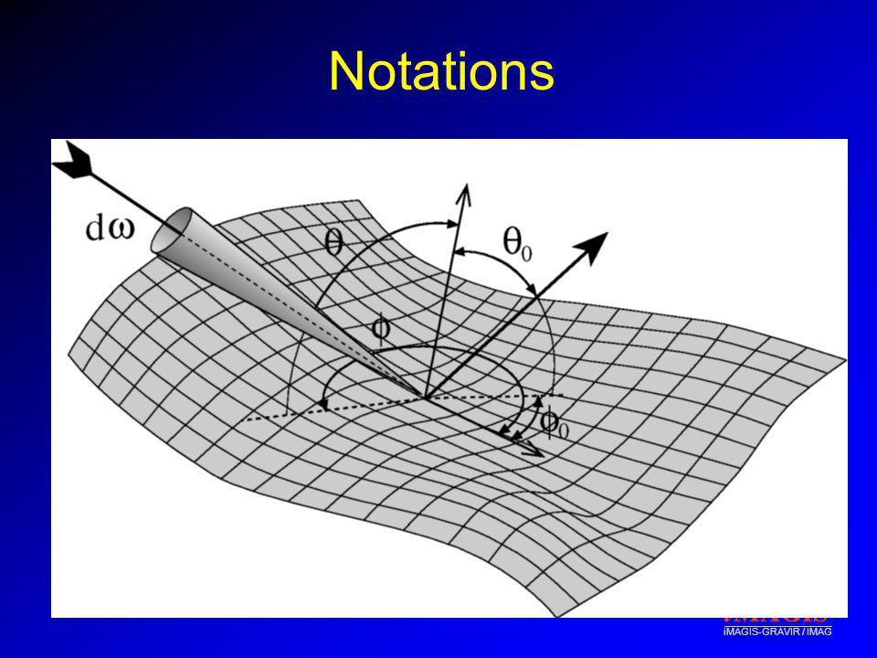 iMAGIS-GRAVIR / IMAG Notations