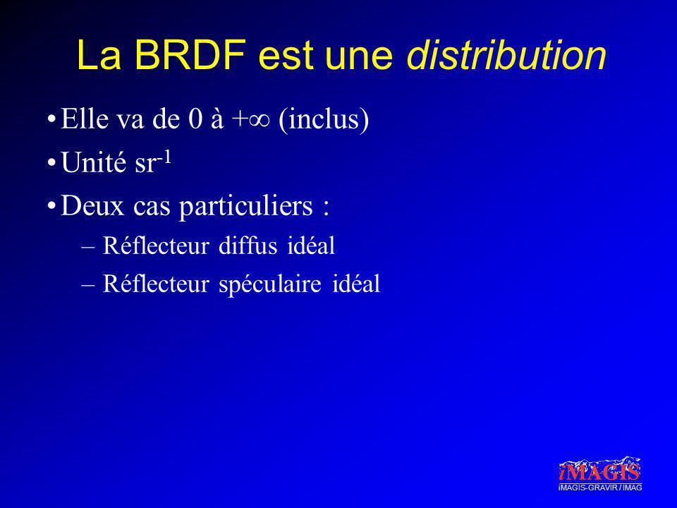 iMAGIS-GRAVIR / IMAG La BRDF est une distribution Elle va de 0 à + (inclus) Unité sr -1 Deux cas particuliers : –Réflecteur diffus idéal –Réflecteur s