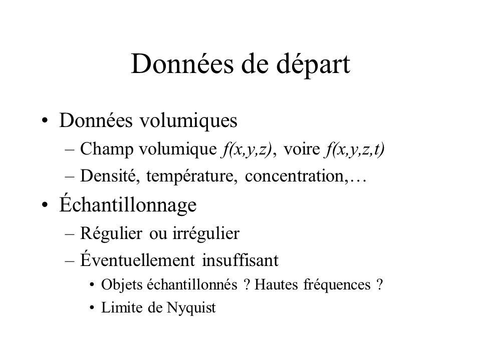 Données de départ Données volumiques –Champ volumique f(x,y,z), voire f(x,y,z,t) –Densité, température, concentration,… Échantillonnage –Régulier ou i