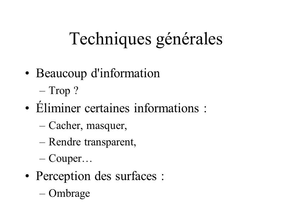 Techniques générales Beaucoup d'information –Trop ? Éliminer certaines informations : –Cacher, masquer, –Rendre transparent, –Couper… Perception des s