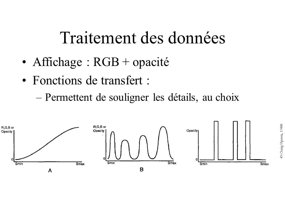 Traitement des données Affichage : RGB + opacité Fonctions de transfert : –Permettent de souligner les détails, au choix © Craig Upson, 1988