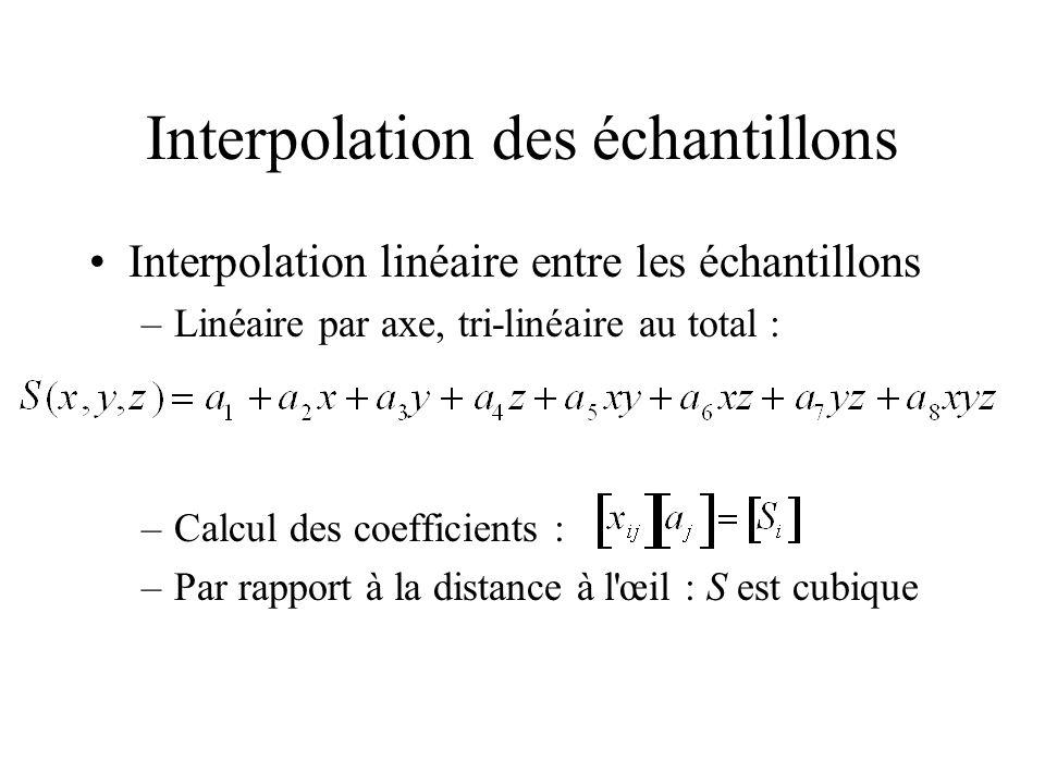 Interpolation des échantillons Interpolation linéaire entre les échantillons –Linéaire par axe, tri-linéaire au total : –Calcul des coefficients : –Par rapport à la distance à l œil : S est cubique