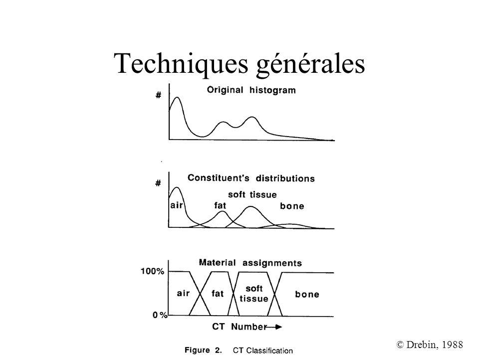 Techniques générales © Drebin, 1988