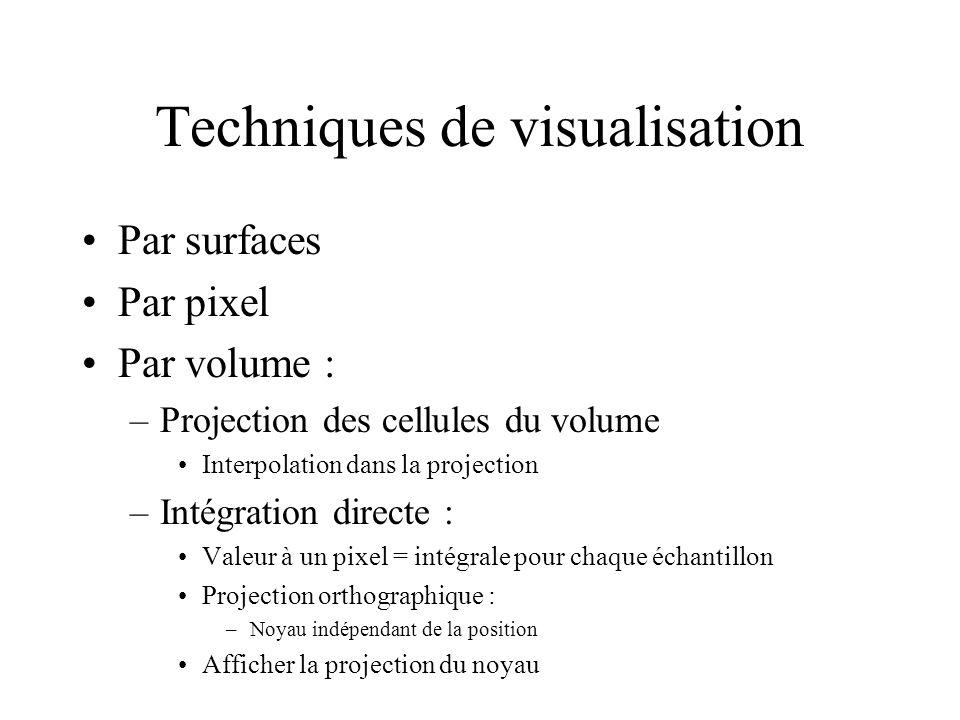 Techniques de visualisation Par surfaces Par pixel Par volume : –Projection des cellules du volume Interpolation dans la projection –Intégration directe : Valeur à un pixel = intégrale pour chaque échantillon Projection orthographique : –Noyau indépendant de la position Afficher la projection du noyau