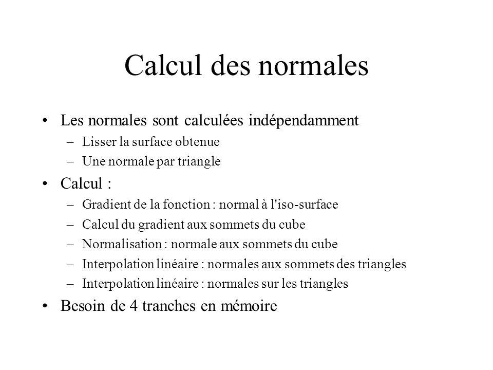 Calcul des normales Les normales sont calculées indépendamment –Lisser la surface obtenue –Une normale par triangle Calcul : –Gradient de la fonction : normal à l iso-surface –Calcul du gradient aux sommets du cube –Normalisation : normale aux sommets du cube –Interpolation linéaire : normales aux sommets des triangles –Interpolation linéaire : normales sur les triangles Besoin de 4 tranches en mémoire