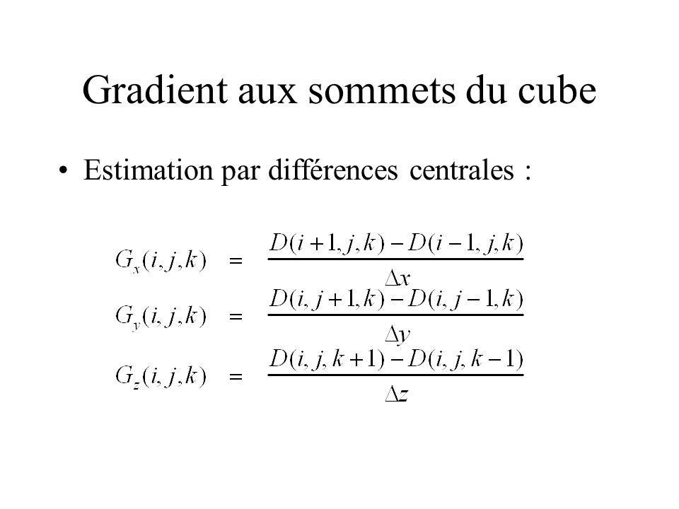 Gradient aux sommets du cube Estimation par différences centrales :