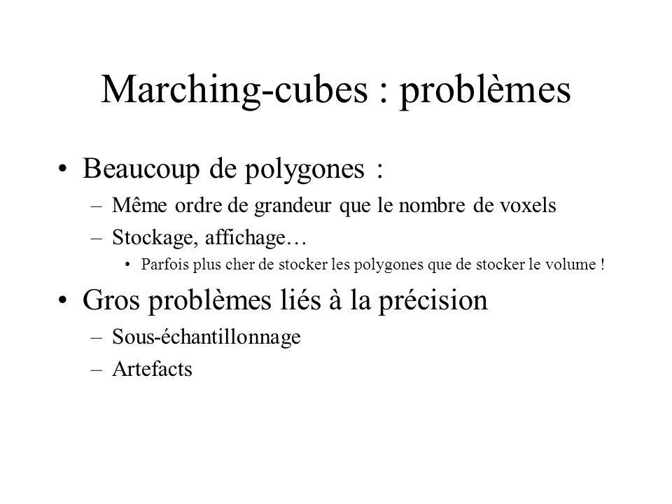Marching-cubes : problèmes Beaucoup de polygones : –Même ordre de grandeur que le nombre de voxels –Stockage, affichage… Parfois plus cher de stocker les polygones que de stocker le volume .