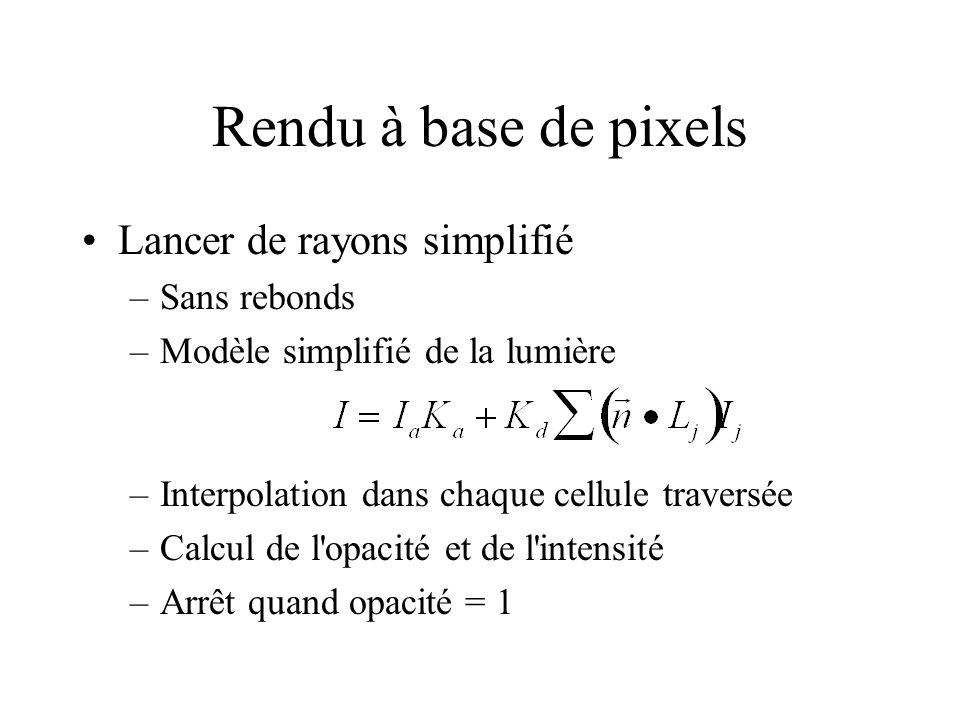 Rendu à base de pixels Lancer de rayons simplifié –Sans rebonds –Modèle simplifié de la lumière –Interpolation dans chaque cellule traversée –Calcul de l opacité et de l intensité –Arrêt quand opacité = 1