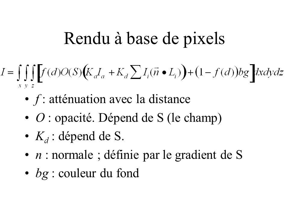 f : atténuation avec la distance O : opacité. Dépend de S (le champ) K d : dépend de S. n : normale ; définie par le gradient de S bg : couleur du fon