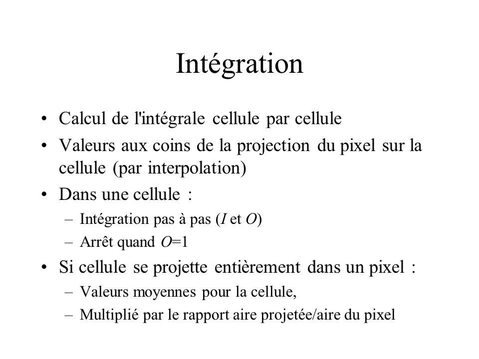 Intégration Calcul de l intégrale cellule par cellule Valeurs aux coins de la projection du pixel sur la cellule (par interpolation) Dans une cellule : –Intégration pas à pas (I et O) –Arrêt quand O=1 Si cellule se projette entièrement dans un pixel : –Valeurs moyennes pour la cellule, –Multiplié par le rapport aire projetée/aire du pixel