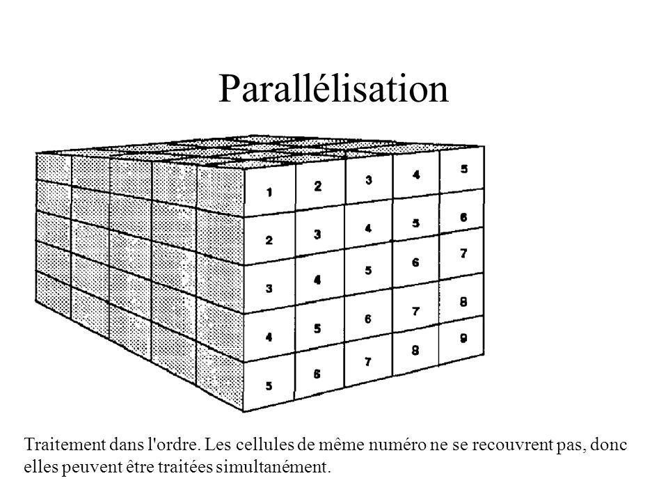 Parallélisation Traitement dans l'ordre. Les cellules de même numéro ne se recouvrent pas, donc elles peuvent être traitées simultanément.