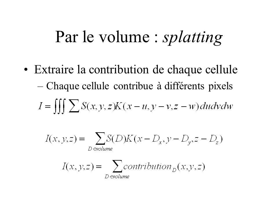 Par le volume : splatting Extraire la contribution de chaque cellule –Chaque cellule contribue à différents pixels
