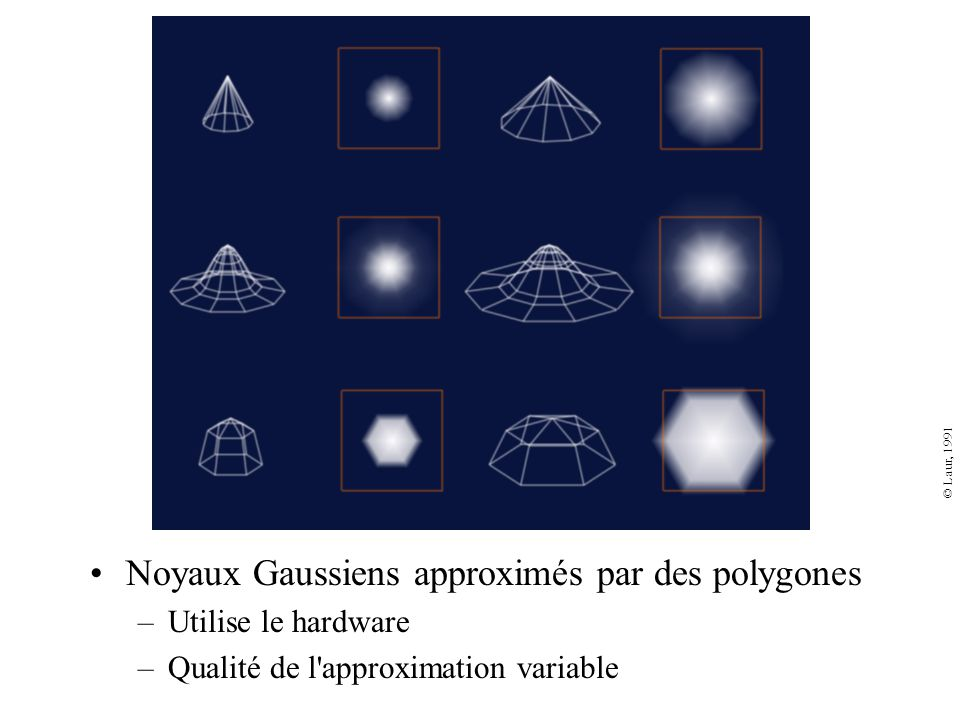 Noyaux Gaussiens approximés par des polygones –Utilise le hardware –Qualité de l'approximation variable © Laur, 1991