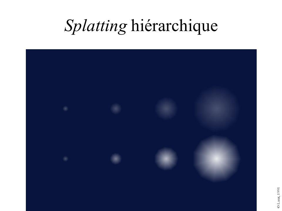Splatting hiérarchique © Laur, 1991