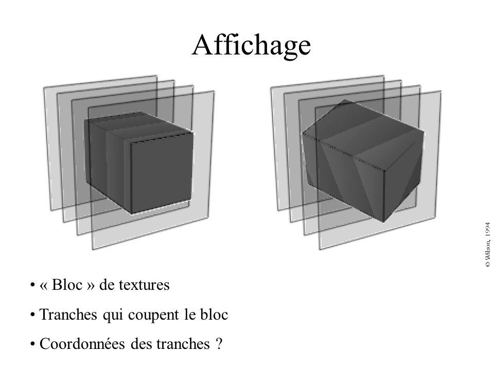Affichage « Bloc » de textures Tranches qui coupent le bloc Coordonnées des tranches ? © Wilson, 1994