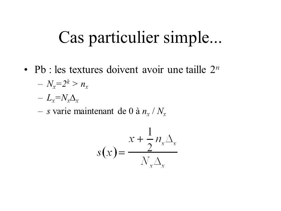 Cas particulier simple... Pb : les textures doivent avoir une taille 2 n –N x =2 k > n x –L x =N x x –s varie maintenant de 0 à n x / N x