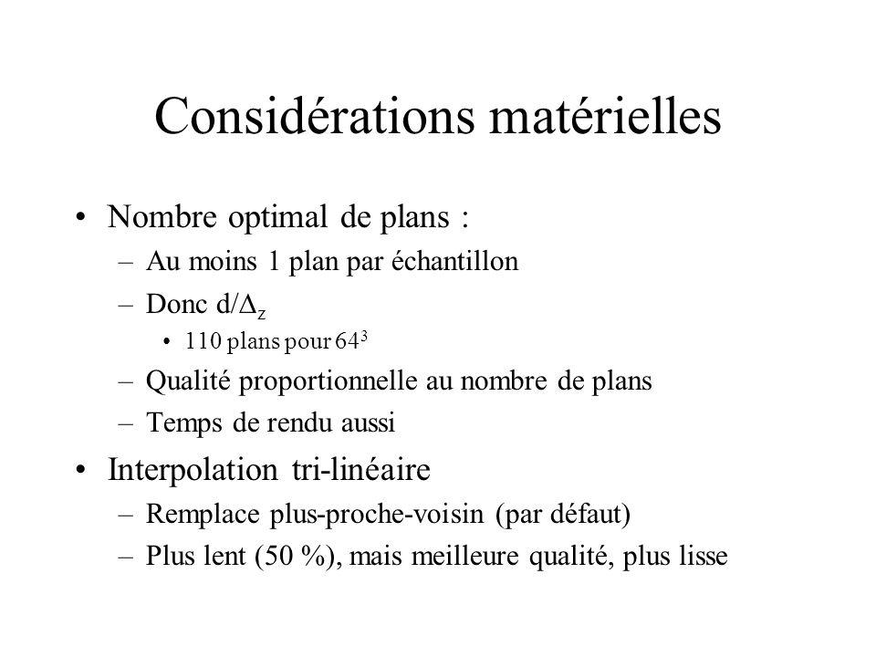 Considérations matérielles Nombre optimal de plans : –Au moins 1 plan par échantillon –Donc d/ z 110 plans pour 64 3 –Qualité proportionnelle au nombre de plans –Temps de rendu aussi Interpolation tri-linéaire –Remplace plus-proche-voisin (par défaut) –Plus lent (50 %), mais meilleure qualité, plus lisse