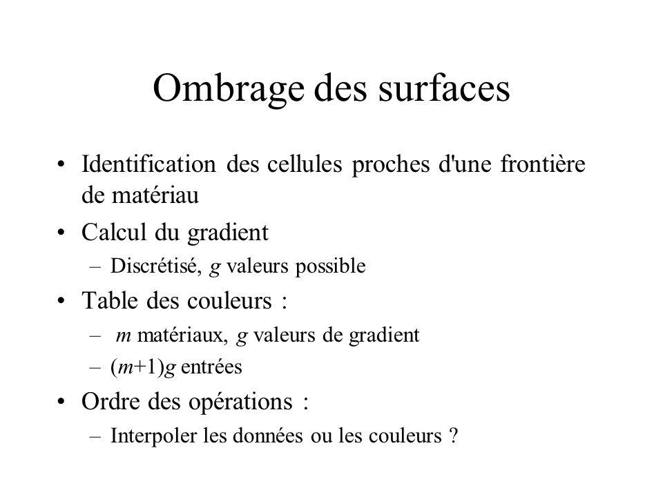Ombrage des surfaces Identification des cellules proches d'une frontière de matériau Calcul du gradient –Discrétisé, g valeurs possible Table des coul