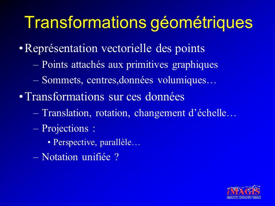 iMAGIS-GRAVIR / IMAG Transformations géométriques Représentation vectorielle des points –Points attachés aux primitives graphiques –Sommets, centres,d