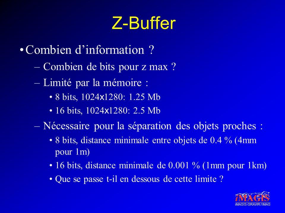 iMAGIS-GRAVIR / IMAG Z-Buffer Combien dinformation ? –Combien de bits pour z max ? –Limité par la mémoire : 8 bits, 1024 x 1280: 1.25 Mb 16 bits, 1024