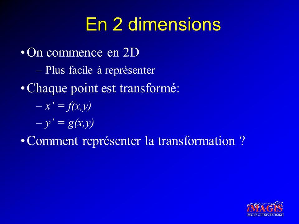 iMAGIS-GRAVIR / IMAG En 2 dimensions On commence en 2D –Plus facile à représenter Chaque point est transformé: –x = f(x,y) –y = g(x,y) Comment représenter la transformation ?