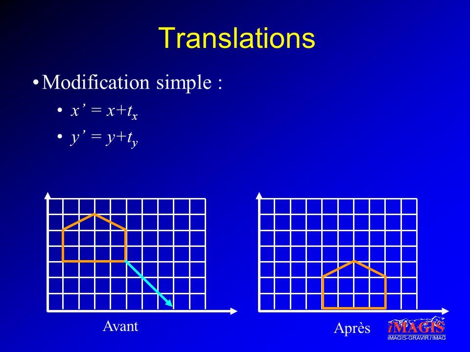 iMAGIS-GRAVIR / IMAG Translations Modification simple : x = x+t x y = y+t y Avant Après