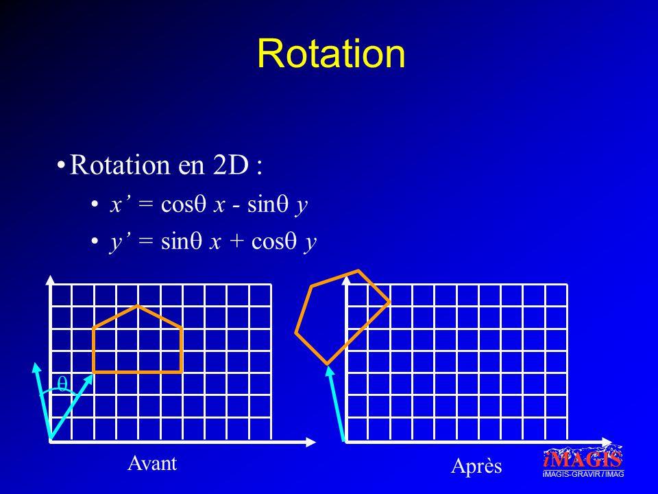 iMAGIS-GRAVIR / IMAG Rotation Rotation en 2D : x = cos x - sin y y = sin x + cos y Avant Après