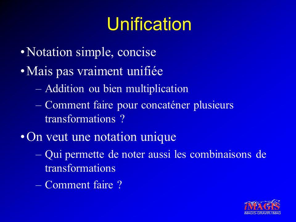 iMAGIS-GRAVIR / IMAG Unification Notation simple, concise Mais pas vraiment unifiée –Addition ou bien multiplication –Comment faire pour concaténer plusieurs transformations .