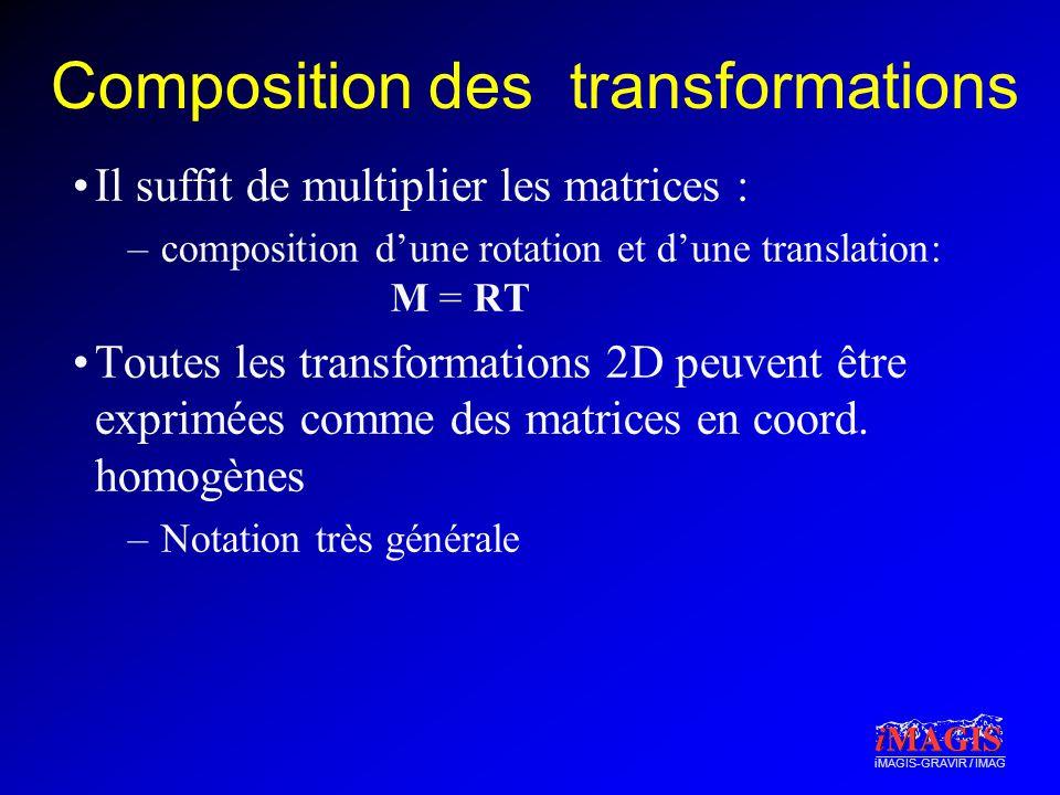 iMAGIS-GRAVIR / IMAG Composition des transformations Il suffit de multiplier les matrices : –composition dune rotation et dune translation: M = RT Toutes les transformations 2D peuvent être exprimées comme des matrices en coord.