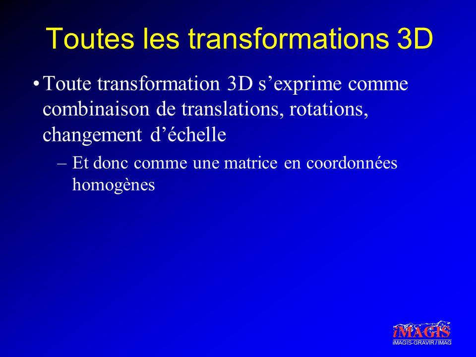 iMAGIS-GRAVIR / IMAG Toutes les transformations 3D Toute transformation 3D sexprime comme combinaison de translations, rotations, changement déchelle –Et donc comme une matrice en coordonnées homogènes