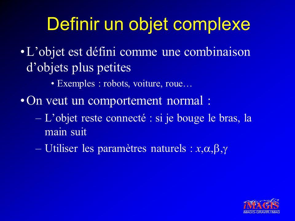 iMAGIS-GRAVIR / IMAG Definir un objet complexe Lobjet est défini comme une combinaison dobjets plus petites Exemples : robots, voiture, roue… On veut