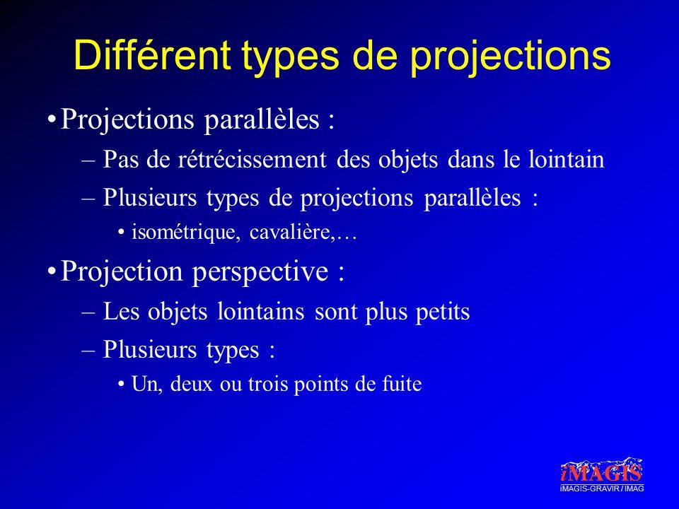 iMAGIS-GRAVIR / IMAG Différent types de projections Projections parallèles : –Pas de rétrécissement des objets dans le lointain –Plusieurs types de projections parallèles : isométrique, cavalière,… Projection perspective : –Les objets lointains sont plus petits –Plusieurs types : Un, deux ou trois points de fuite