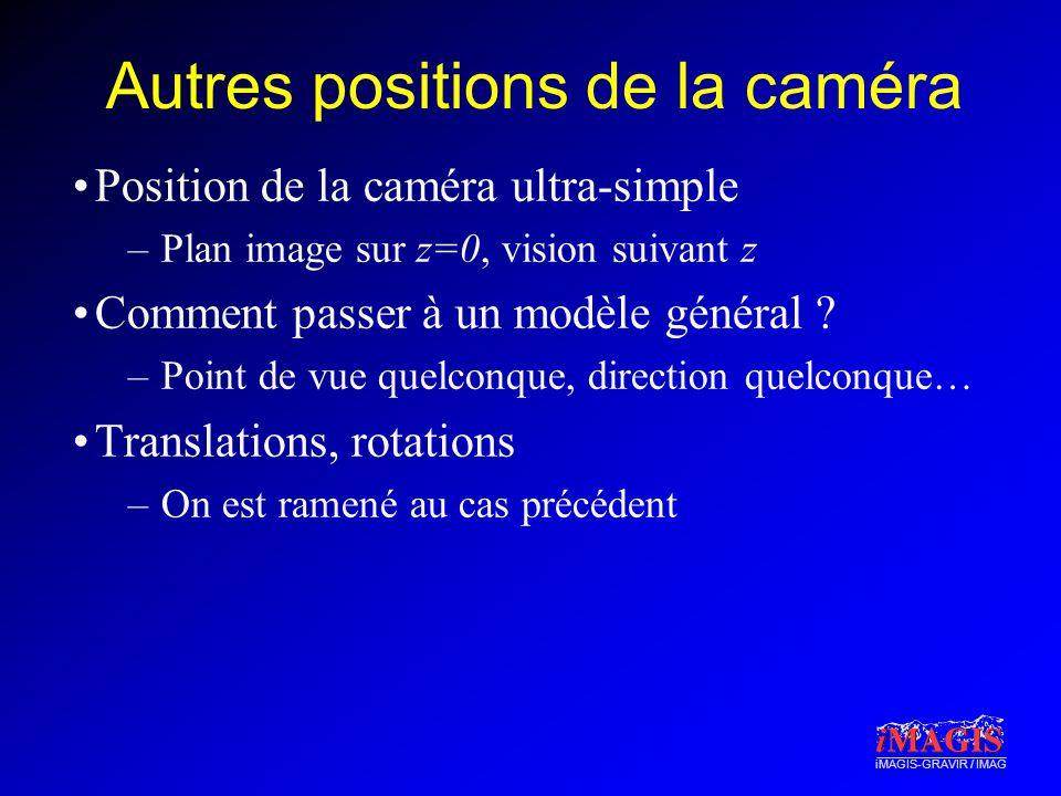 iMAGIS-GRAVIR / IMAG Autres positions de la caméra Position de la caméra ultra-simple –Plan image sur z=0, vision suivant z Comment passer à un modèle général .