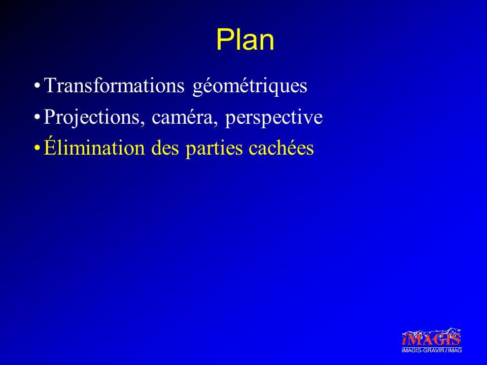iMAGIS-GRAVIR / IMAG Plan Transformations géométriques Projections, caméra, perspective Élimination des parties cachées