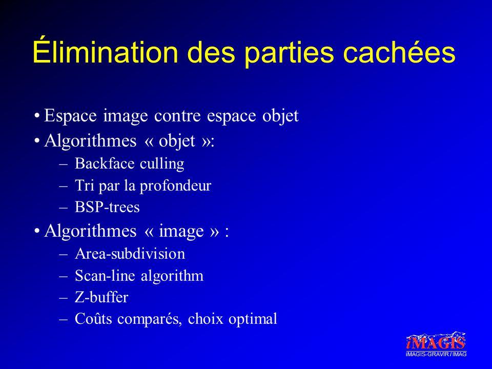 iMAGIS-GRAVIR / IMAG Élimination des parties cachées Espace image contre espace objet Algorithmes « objet »: –Backface culling –Tri par la profondeur